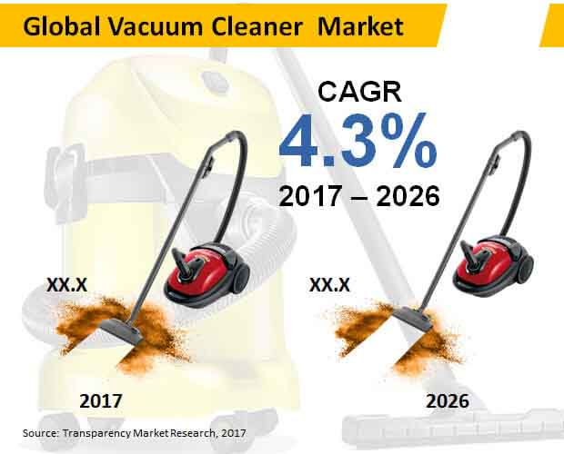 global-vacuum-cleaner-market.jpg