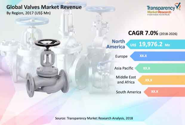 global-valves-market.jpg