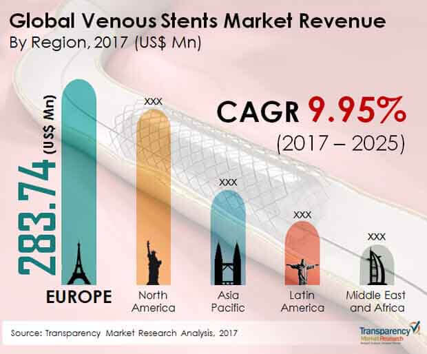 global-venous-stents-market.jpg