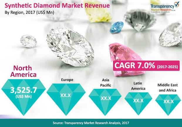 globle-synthetic-diamond-market.jpg