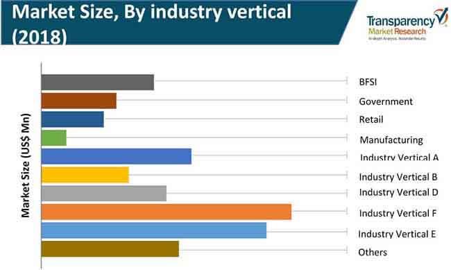 hardware load balancer devices market 2