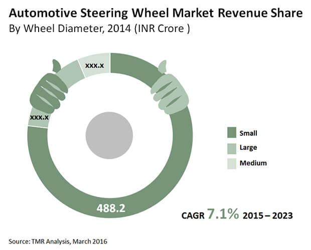 india-automotive-steering-wheel-market