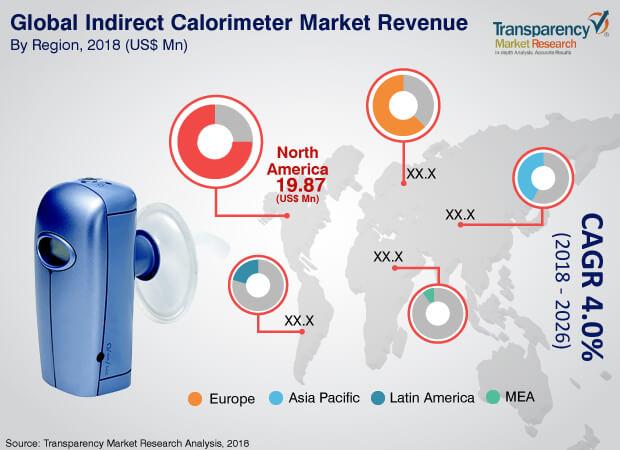 indirect-calorimeter-market.jpg