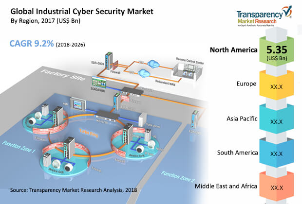 industrial-cyber-security-market.jpg
