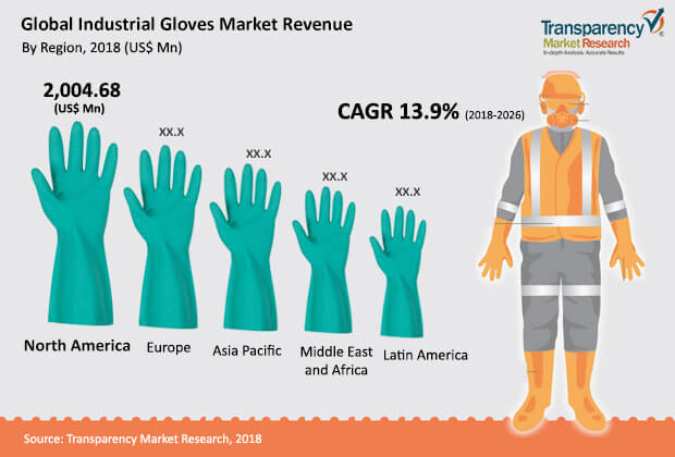 industrial-gloves-report.jpg