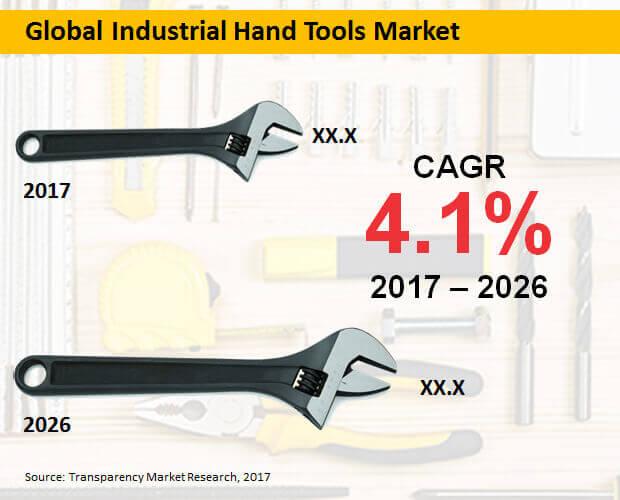 industrial-hand-tools-market.jpg