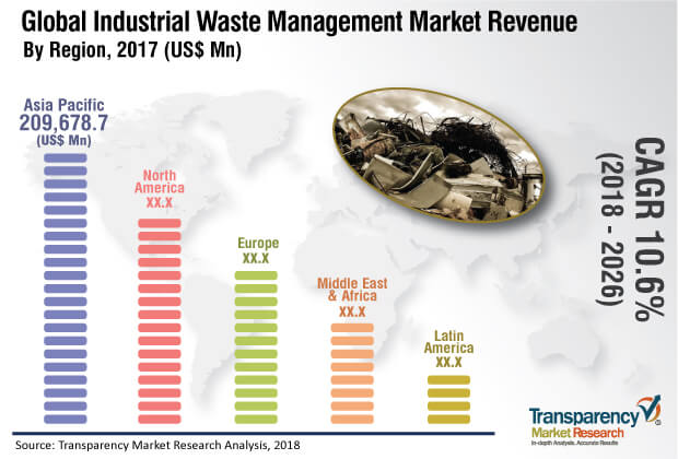industrial-waste-management-market.jpg