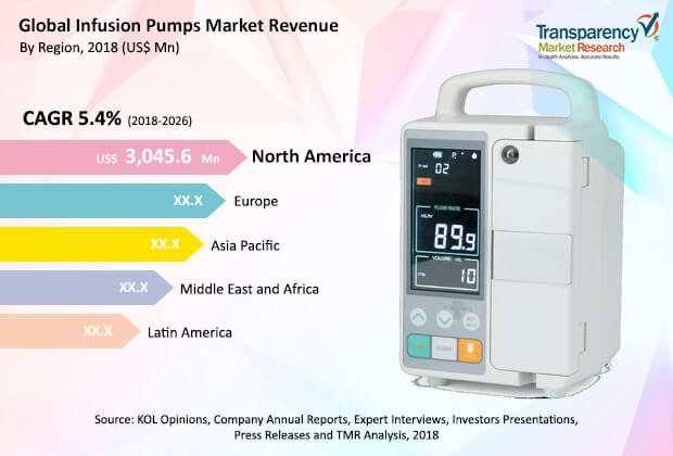 infusion-pumps-market.jpg