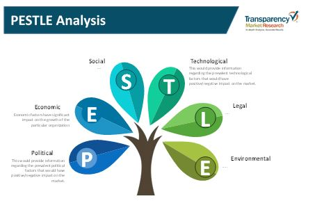 insuretech services market 1