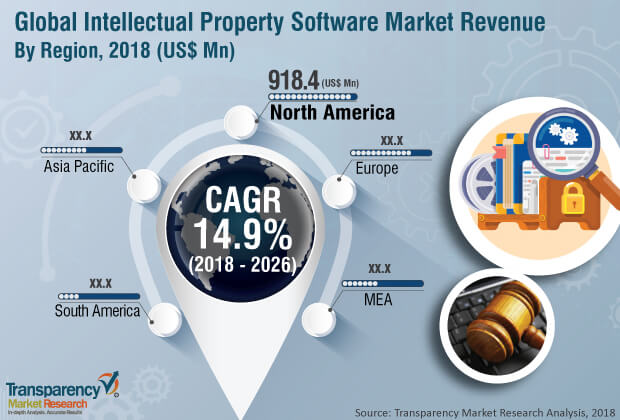 intellectual-property-software-market-2018-2026.jpg