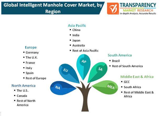intelligent manhole cover market 1