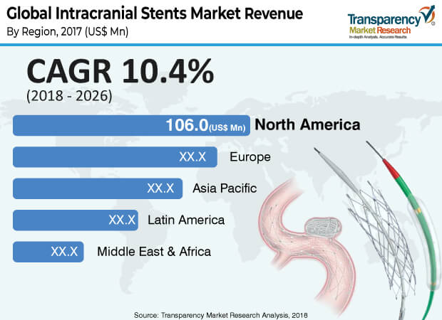 intracranial-stents-market.jpg