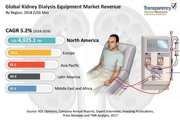 kidney-dialysis-equipment-market.jpg