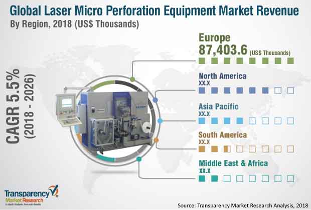 laser-micro-perforation-equipment-market.jpg