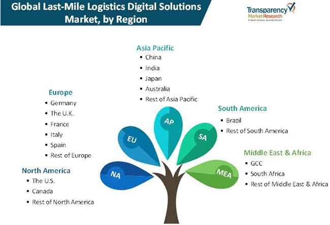 last mile logistics digital solutions market 02