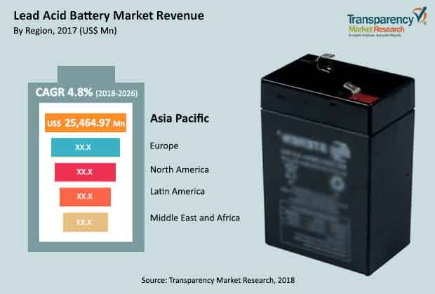 lead-acid-battery-market.jpg