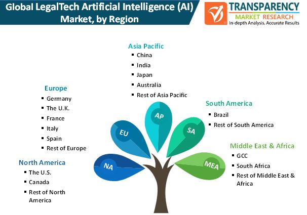 legaltech artificial intelligence ai market by region