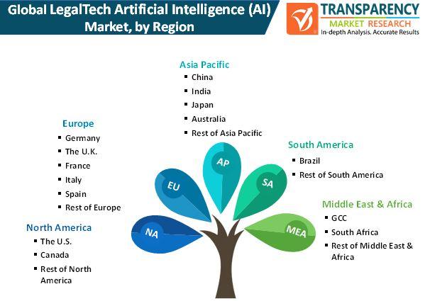 legaltech artificial intelligence ai market by region