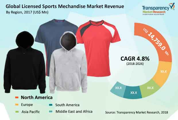 licensed-sports-merchandise-report.jpg