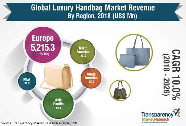 luxury-handbag-market.jpg