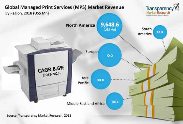 managed-print-services-market-2018-2026.jpg
