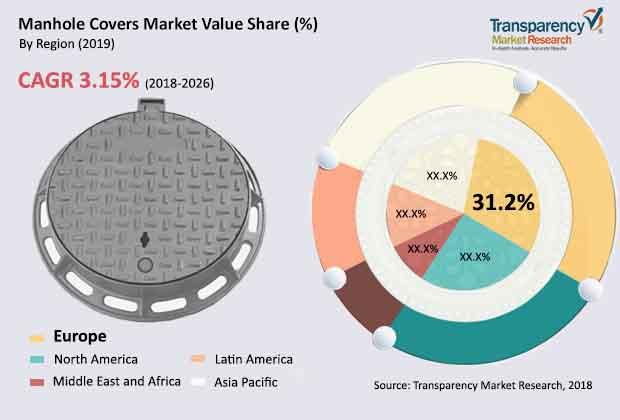 manhole-covers-market.jpg