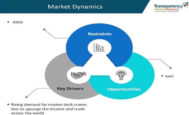 marine deck cranes market 2