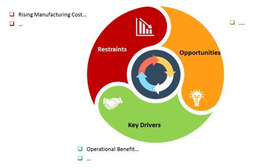 market dynamics motor graders market