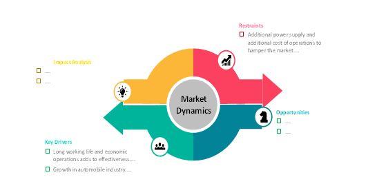 market dynamics wheel jack market