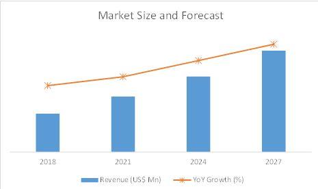 market size motor graders market