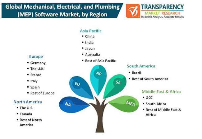 mechanical electrical and plumbingmep software market 2