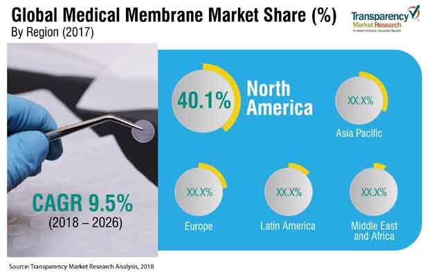 medical-membranes-report.jpg