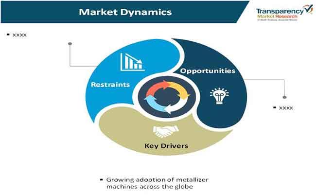 metallizer market 1