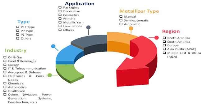 metallizer market 2