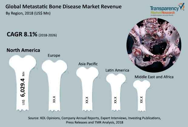 metastatic-bone-disease-market.jpg