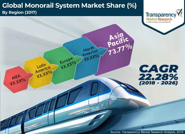 monorail-systems-market.jpg