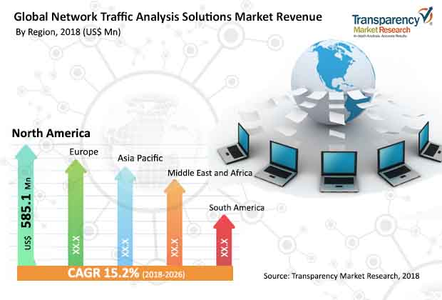 network-traffic-analysis-solutions-market-2018-2026.jpg