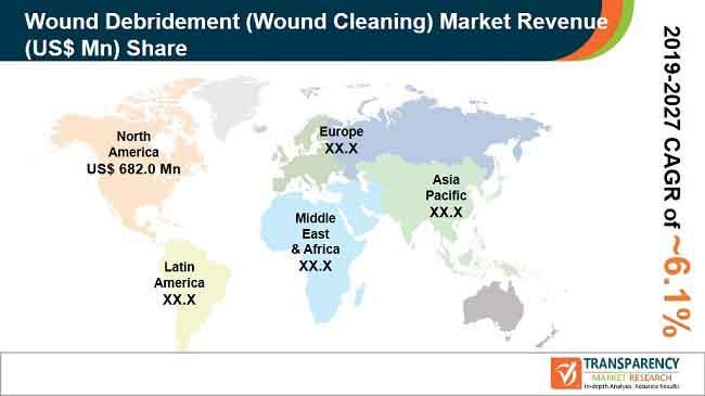 new pr global wound debridement market