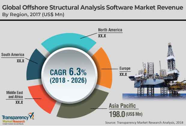 offshore-structural-analysis-software-market.jpg