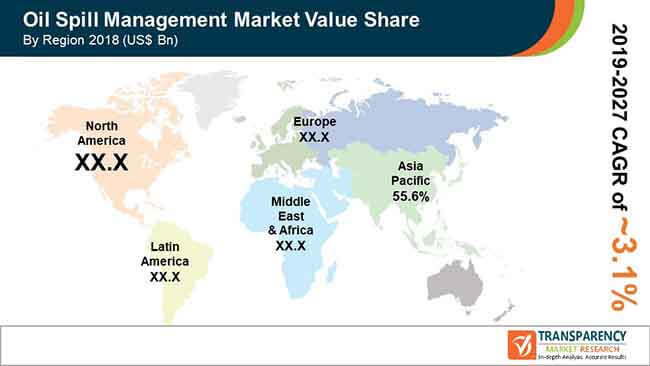 oil spill management market value share