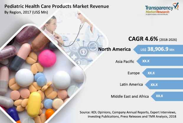 pediatric-health-care-products-services-market.jpg