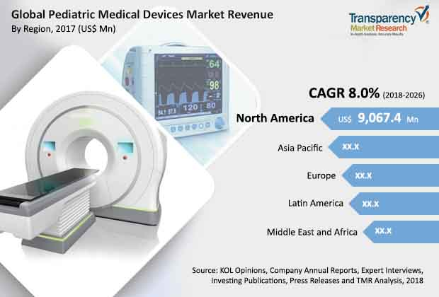 pediatric-medical-devices-market.jpg