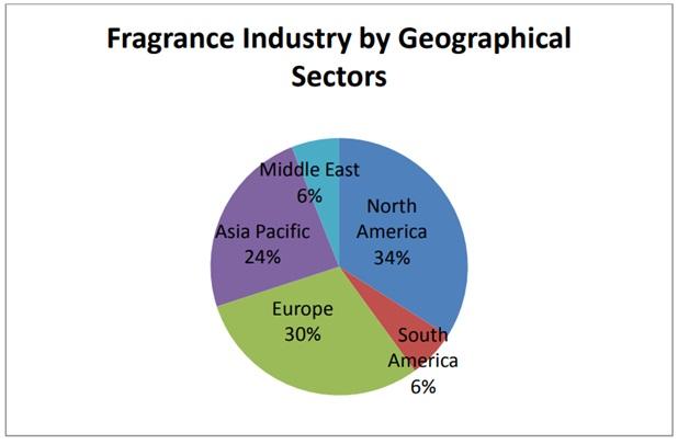 perfume filling machines market 02