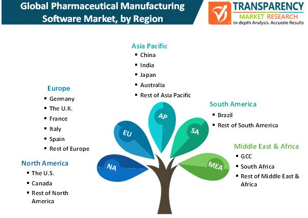 pharmaceutical manufacturing software market by region