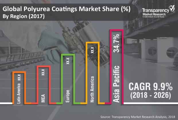 polyurea-coatings-report.jpg