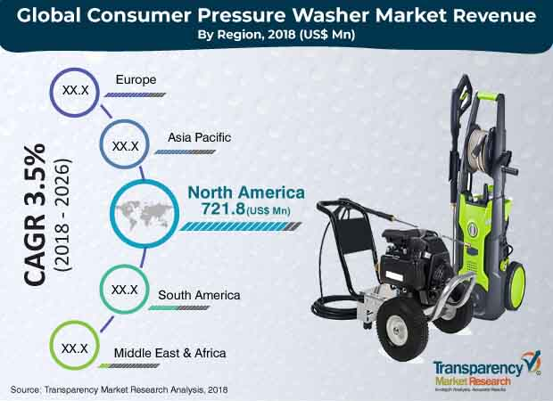 portable-pressure-washer-market.jpg