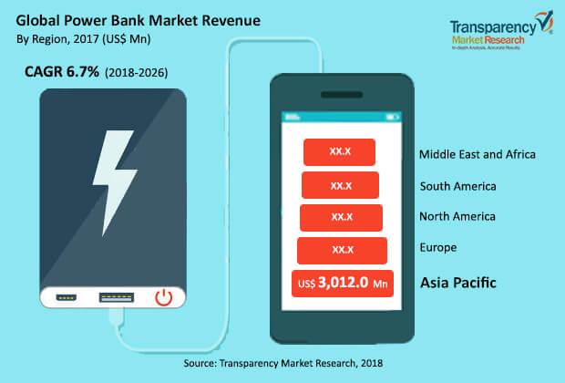 power-banks-market.jpg