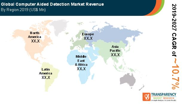 pr global computer aided detection market