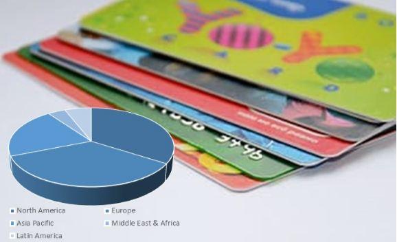 pr global smart cards market