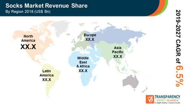 pr global socks market